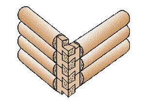 Рубка сруба в лапу
